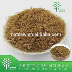 Natural Radix et Rhizoma Asari extract powder with competitive price
