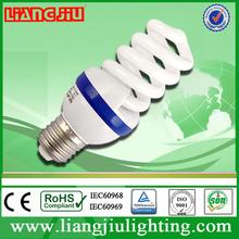 Guangdong torch energy saving bulbs in Zhongshan