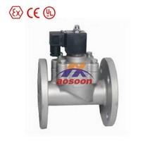 Water,gas,oil solenoid valve