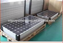High efficiency best price per watt solar panel pv solar panel