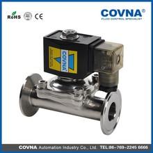 Food grade valve, media:water,alcohol, oil, fluid, steam valve, China valve manufacturer
