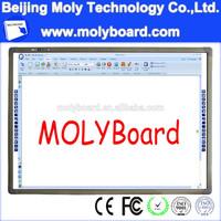 Cheap white laminated melamine mdf board
