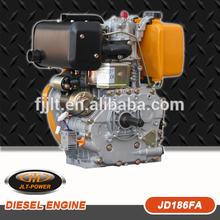 OHV single cylinder 13hp diesel engine gx390