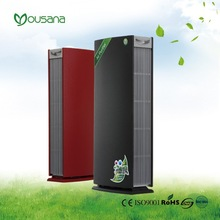 YOUSANA air purifier useful allergies and asthma