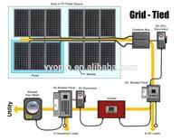 25 years warranty customized design easy installation 20kw solar panel system