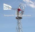 ветрянаямельница водяной насос
