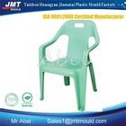 Taizhou plastic injection moulders