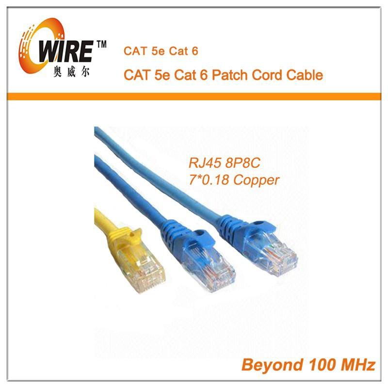 iran pazarı cat5e yama kablosu tedarikçisi