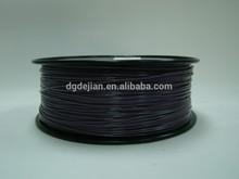 PLA change colors 3mm /1.75mm 3D printer filament ,Purple to Pink