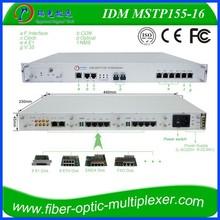 4FE 2STM-1 8E1 ISO STM-1 Optical Electric Converter