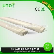 high lumen animal sex tube 2014 t8 led read tube led tube light/ hot 4ft t8 led tube/18w t8 led red tube xxx made in china