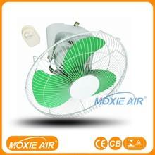 ceiling fan brushless dc motor