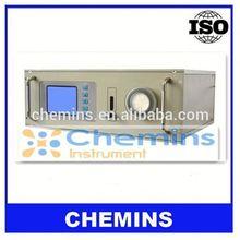 CMG-M detector+de+fugas+de+gas+natural
