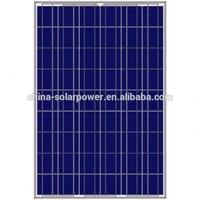 Best quality New design factory wholesale Custom Design high watt power solar panel