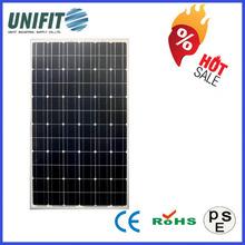 Photovoltaic Solar Panel With Polycrystalline Broken Solar Panel