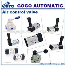 4 way solenoid valve operation