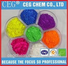 Metallic Pigment Aluminum Paste for Different Paints