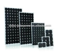 High performance cheap A grade 100w 24v solar panel