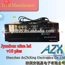 satellite dish antenna receiver full hd 1080p jb200 tuner 8psk channels jynxbox ultra hd v10 plus
