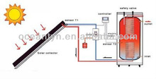 Flat panel Pressured Solar water heater with working station