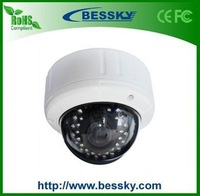 Hot sale cctv camera images