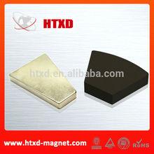 Neodymium free energy magnetic