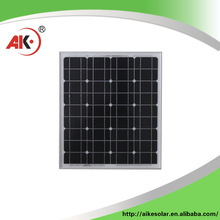 Alibaba express solar energy panels