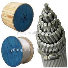 ASTM B 231 AAC Laurel 266.8 MCM 19/3.01mm