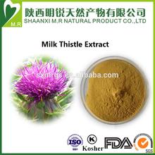 Free samples milk thistle extract powder