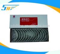 Shaanxi/Shacman Spare Parts Engine Parts Main Bearing, 81500010046