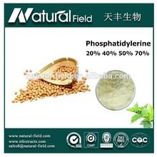 Prompt delivery Nutritional phosphatidylserine for drink