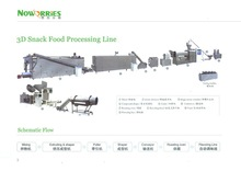 Potato starch/corn starch solid crips/wed crisp Snack Food Processing Line
