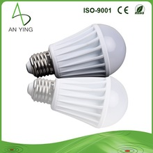 New china products specifically designed guangzhou led light