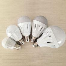 India low price 0.21USD led bulb 3w led lights bulb