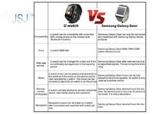 global popular accept paypal smart watch with wholesale price bluetooth smart watch U8 bluetooth smart wrist watch