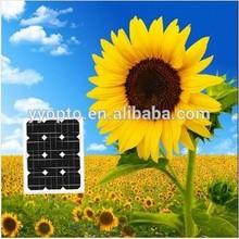 New model high efficency small solar panel Wholesale price