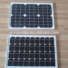 Small panel 50w Mono Solar Panel, China Manufacturer for Russia, Pakistan, Australia, Nigeria!