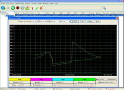 Temperature Central Mornitoring Software.remote data collection, monitoring and control automation system software.