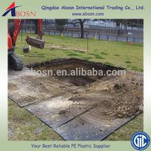 A Full Solution Provider For Oil & Gas - oil rig mat manufacturer