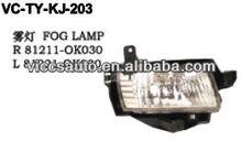 Fog Lamp For Toyota Kijang Innova 04
