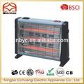 eléctrica calentador de sala de imágenes
