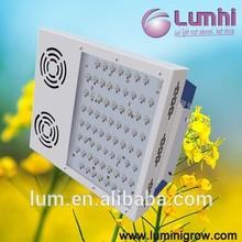 Lumini Grow 200W full spectrum leds horticulture