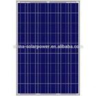 china supplier High performance solar panel pakistan lahore