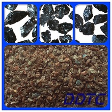 Competitive Price Abrasive Grit Grains Brown Fused Bauxite Material Alumina for Sale in European Market