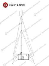Flipped mobile communications system telescopic base station