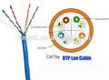 cat5e cat6 cabo nomes de computador por cabo