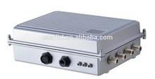 UHF RFID Fixed reader Supply API SDK and VC and VB, Java application routines