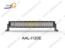 New Design 6000K IP67 waterproof led ring light, AAL-I120E