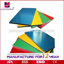 Alucoworld Professional aluminum composite panel specification