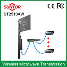 waterproof 2.4 ghz long range wireless audio/video transmitter